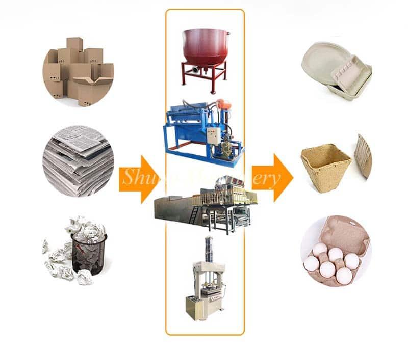 Shuliy Machinery